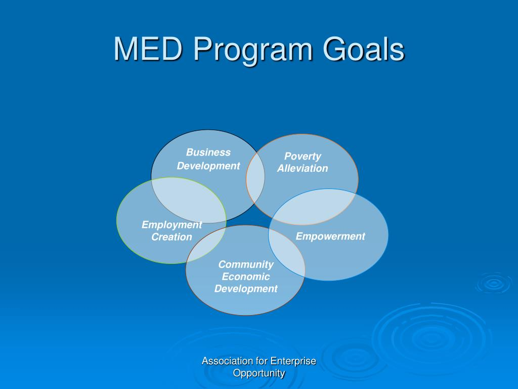 MED Program Goals