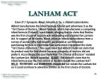 lanham act