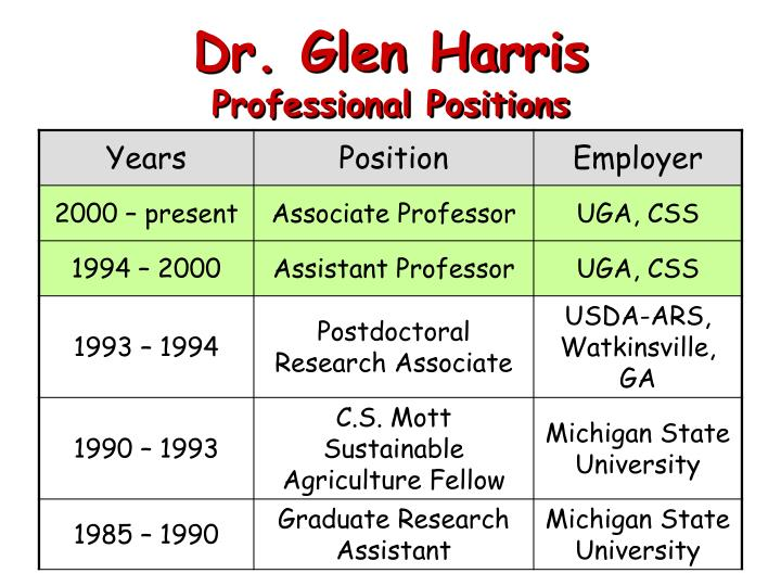 Dr glen harris professional positions