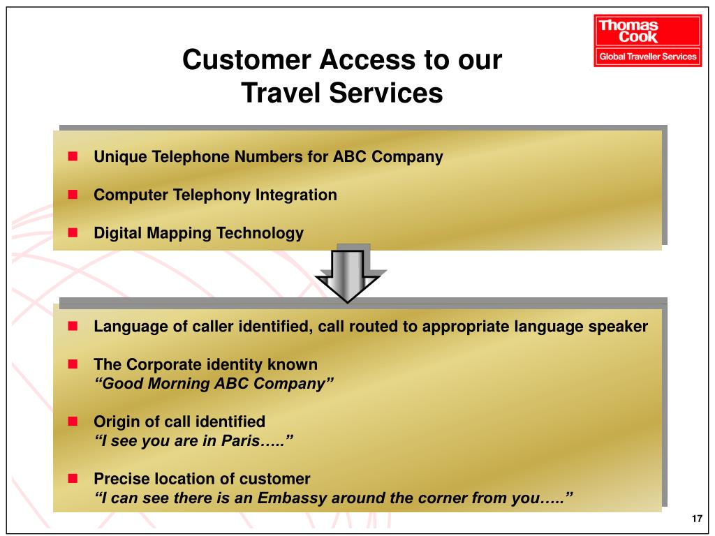 Customer Access to our