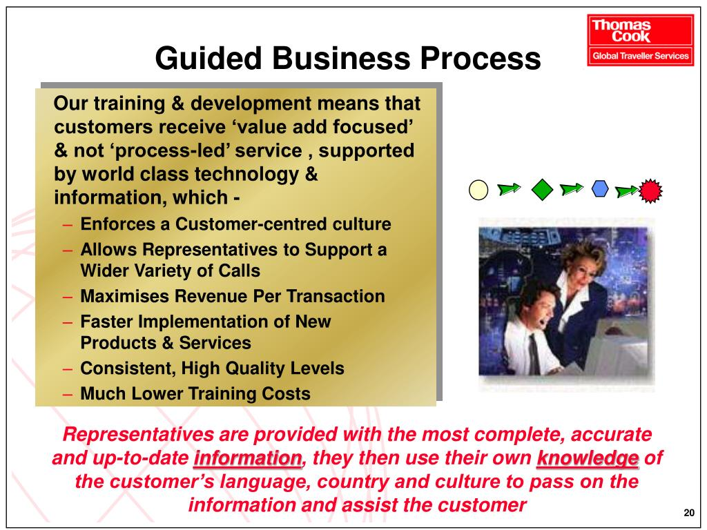 Guided Business Process