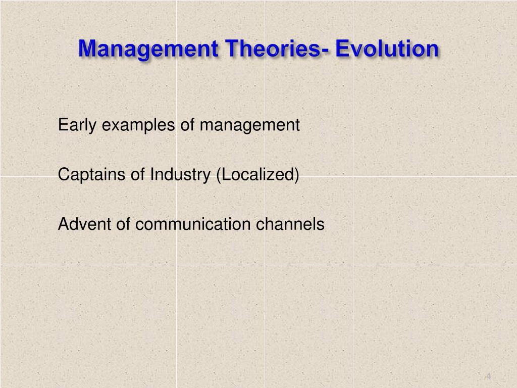 Management Theories- Evolution