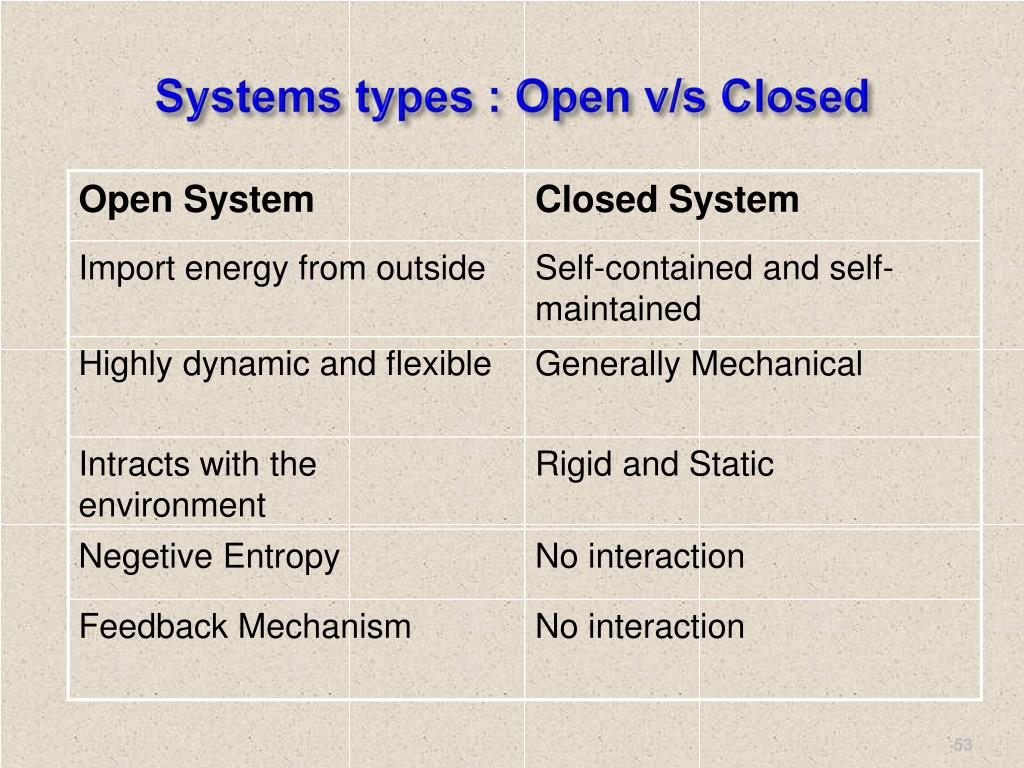 Systems types : Open v/s Closed
