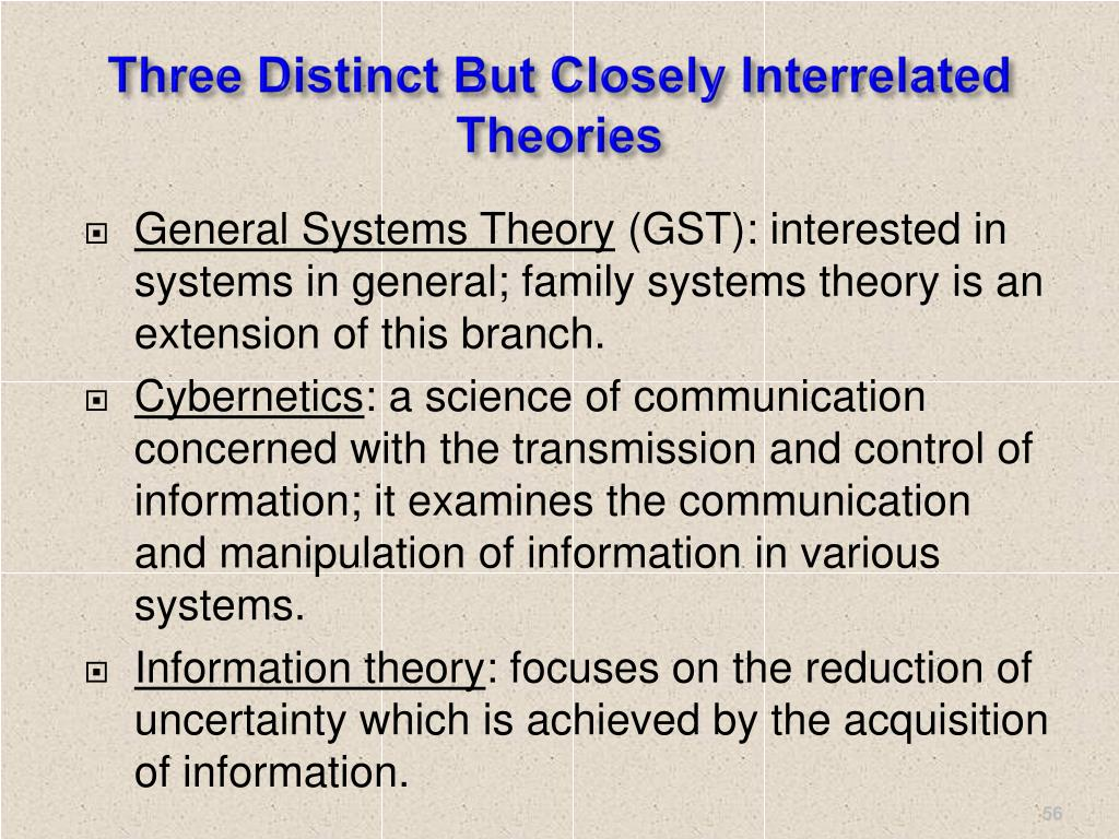 Three Distinct But Closely Interrelated Theories