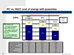 pc vs igcc cost of energy with guarantee