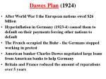 dawes plan 1924