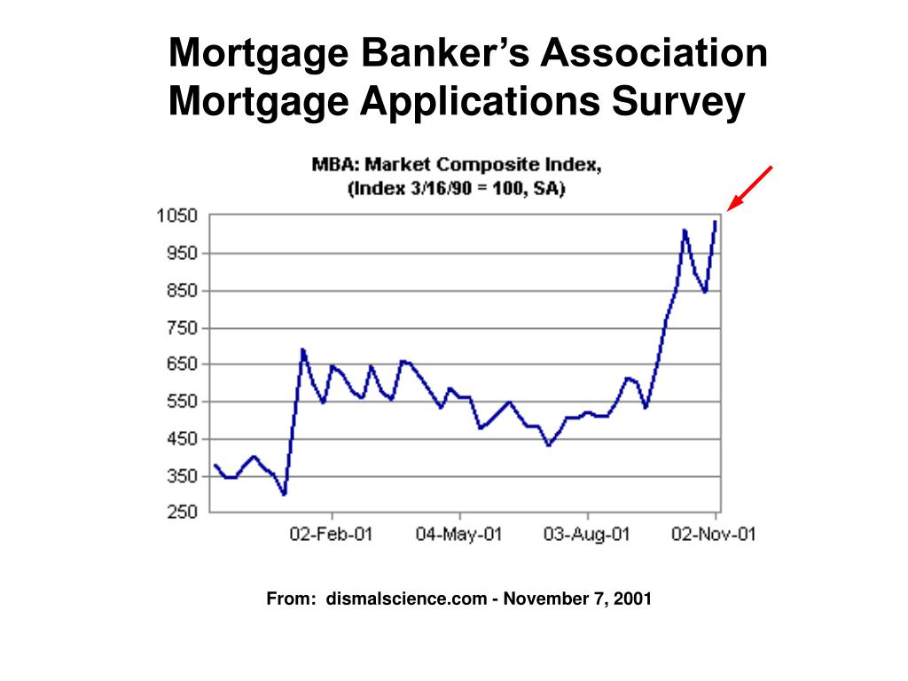 Mortgage Banker's Association