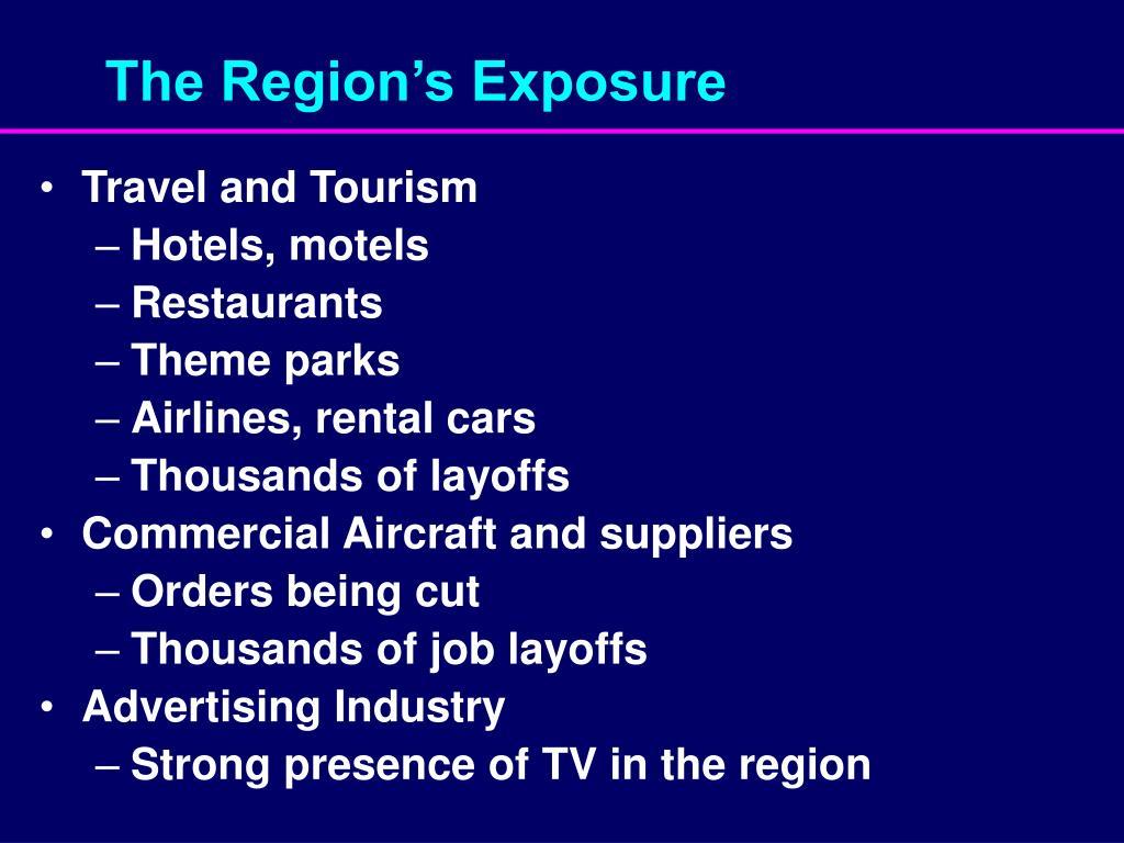 The Region's Exposure