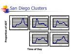 san diego clusters