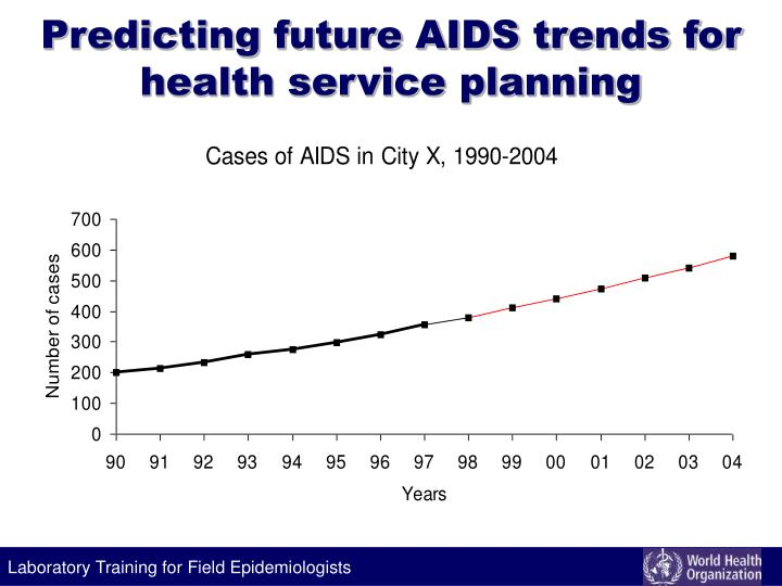Predicting future AIDS trends for health service planning