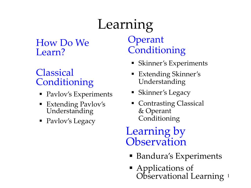 an analysis of four learning processes classical conditioning operant conditioning observational lea