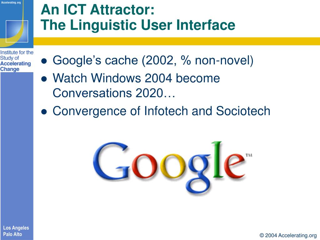 An ICT Attractor: