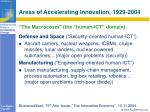 areas of accelerating innovation 1929 200440