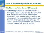 areas of accelerating innovation 1929 200441