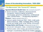 areas of accelerating innovation 1929 200442