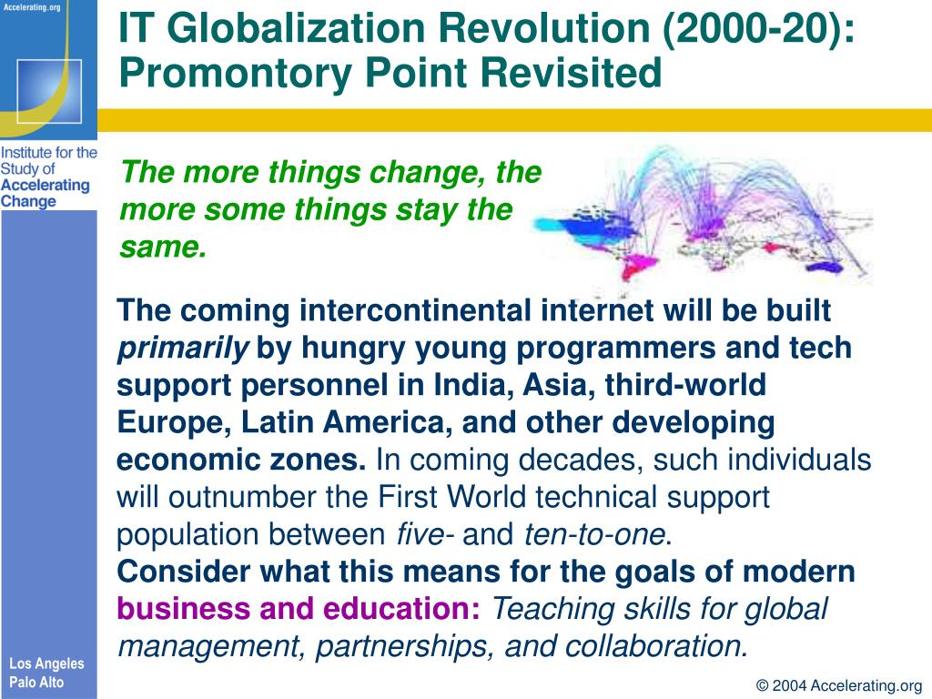 IT Globalization Revolution (2000-20):