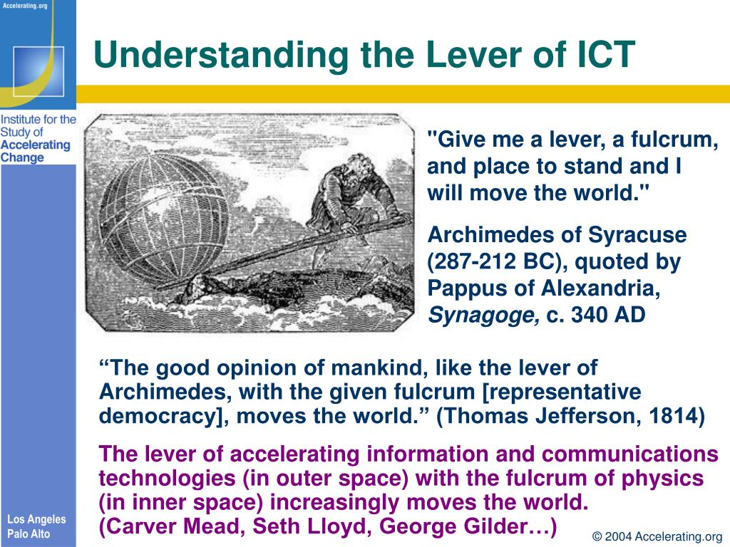 Understanding the Lever of ICT