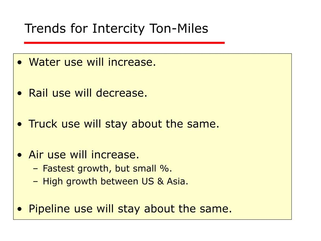 Trends for Intercity Ton-Miles