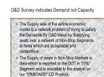 o d survey indicates demand not capacity