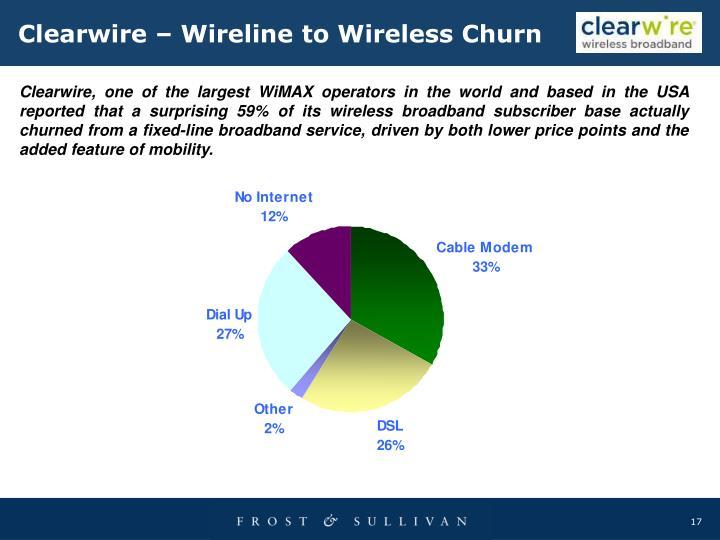 Clearwire – Wireline to Wireless Churn
