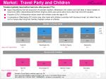 market travel party and children