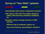 survey of your wish systems