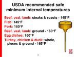 usda recommended safe minimum internal temperatures