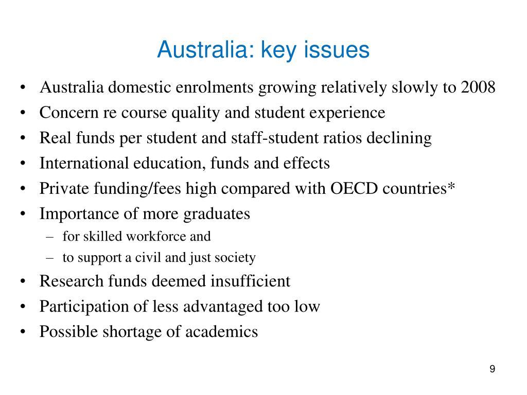 Australia: key issues