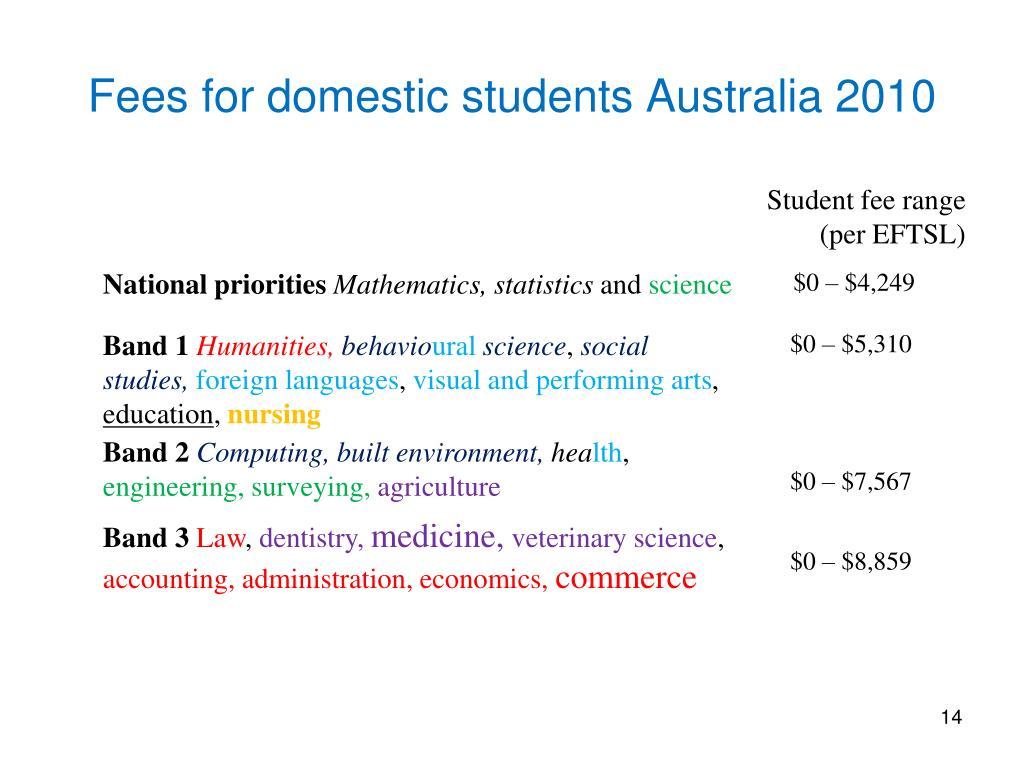 Fees for domestic students Australia 2010