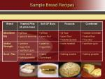 sample bread recipes