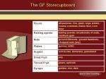 the gf storecupboard