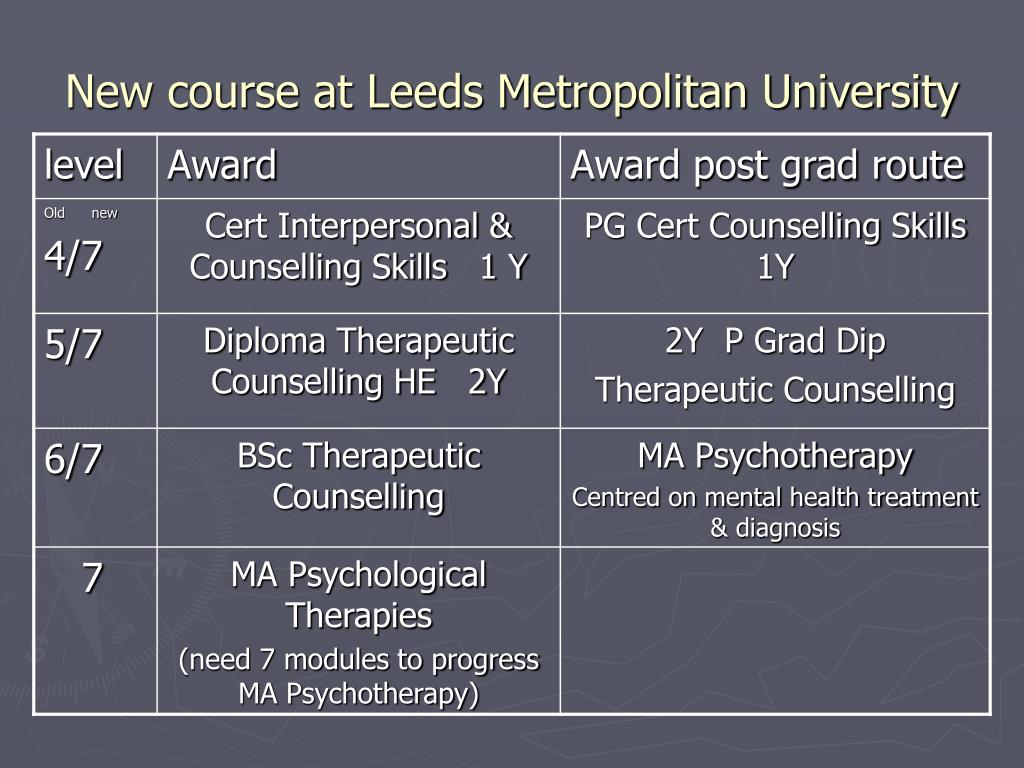 New course at Leeds Metropolitan University