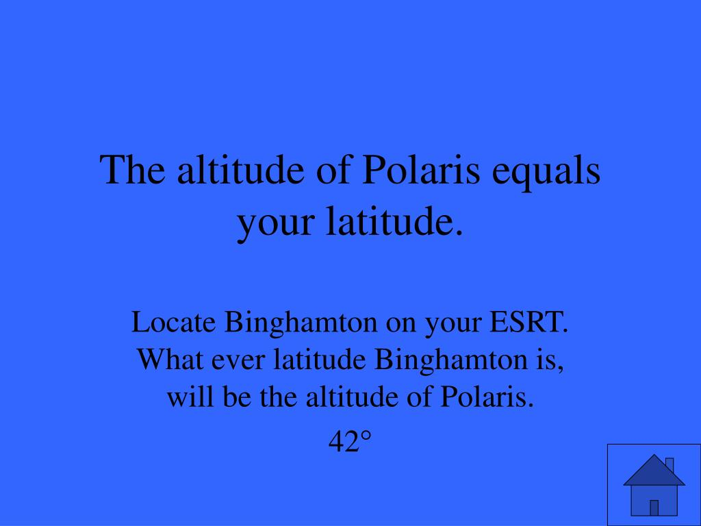 The altitude of Polaris equals your latitude.