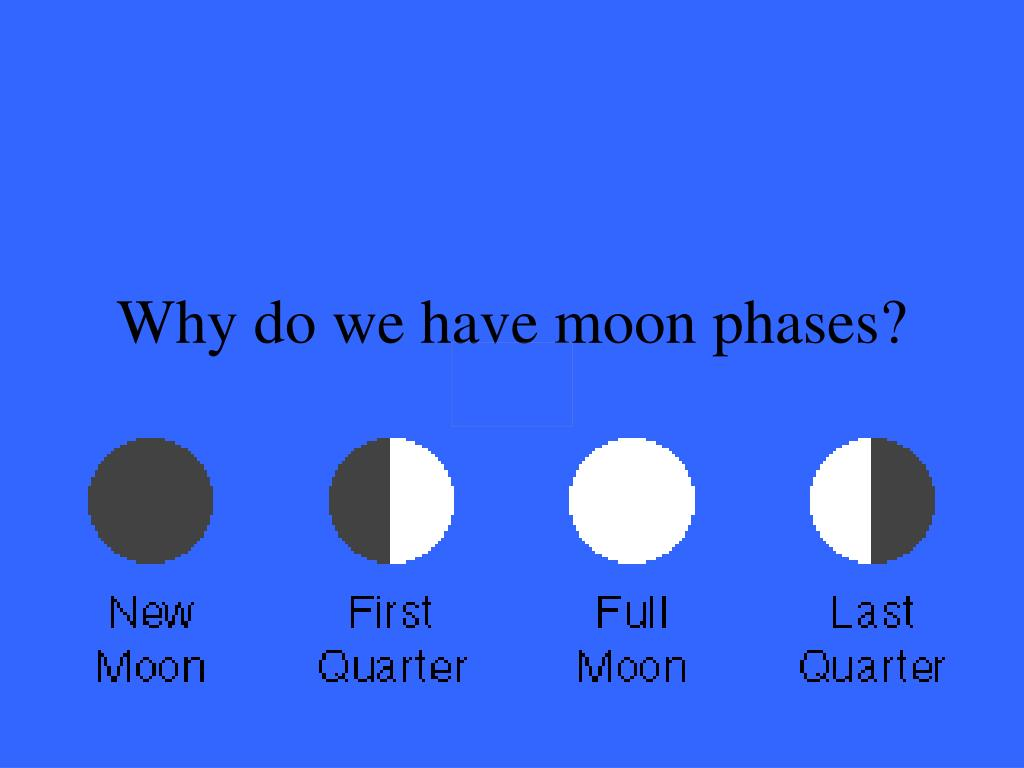 Why do we have moon phases?