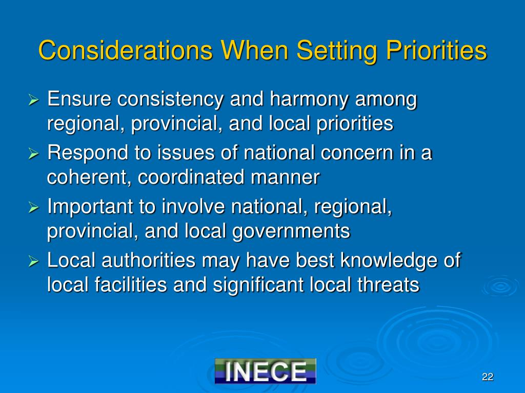 Considerations When Setting Priorities