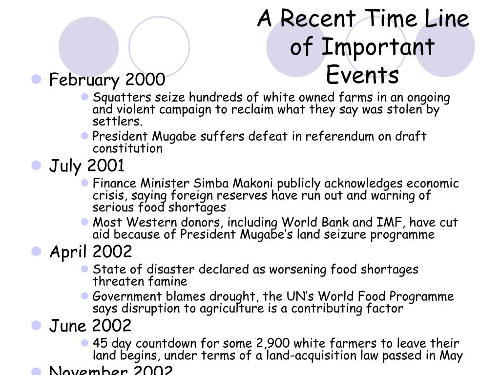 A Recent Time Line of Important Events