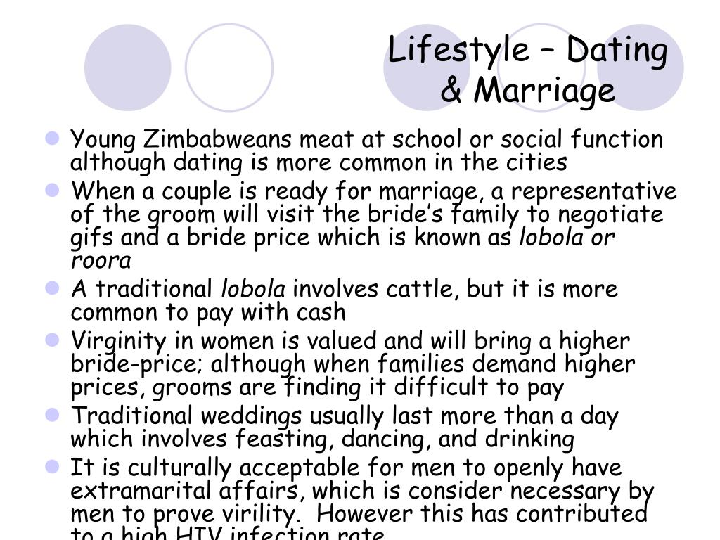 Lifestyle – Dating & Marriage