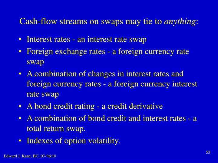 Cash-flow streams on swaps may tie to