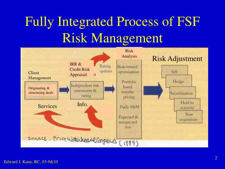 Fully integrated process of fsf risk management
