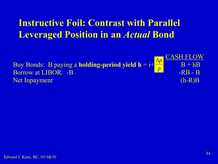 Instructive Foil: Contrast with Parallel Leveraged Position in an