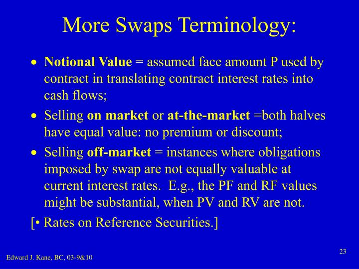 More Swaps Terminology: