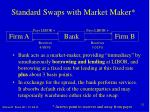standard swaps with market maker