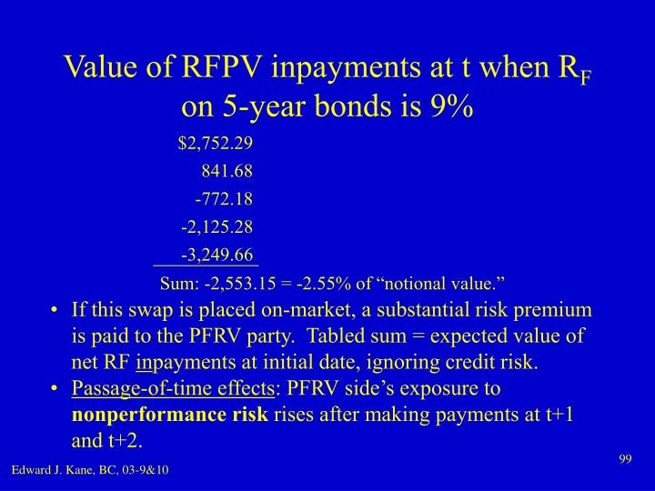 Value of RFPV inpayments at t when R