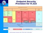 endpoint security provision for h 323