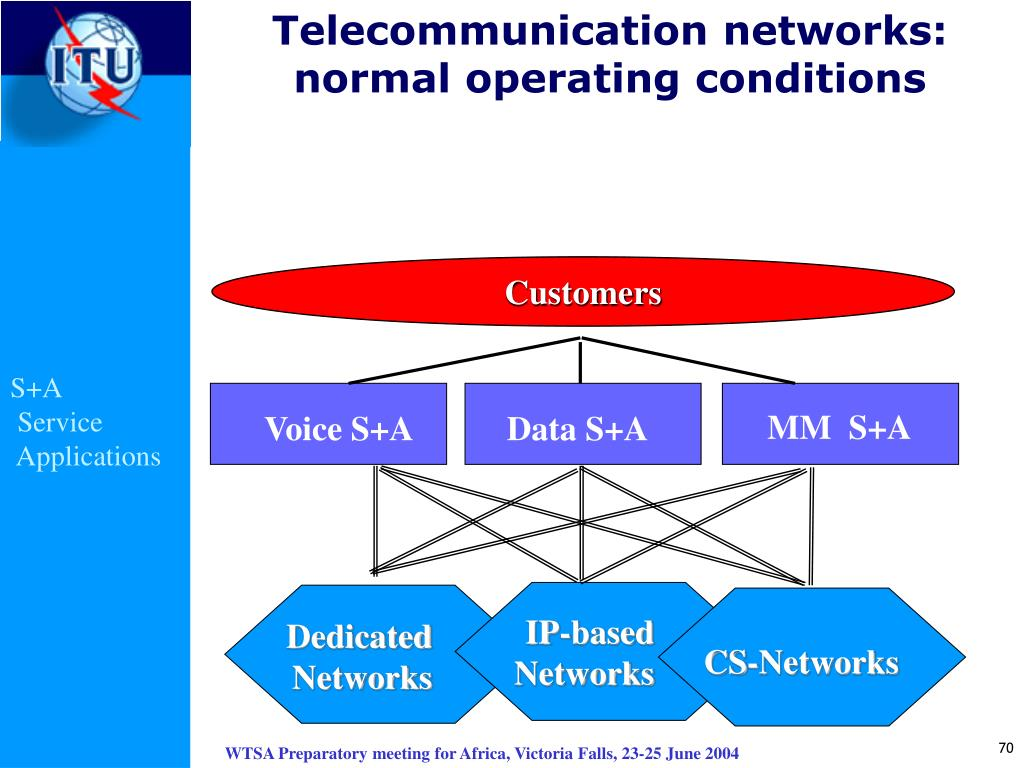 Telecommunication networks:  normal operating conditions