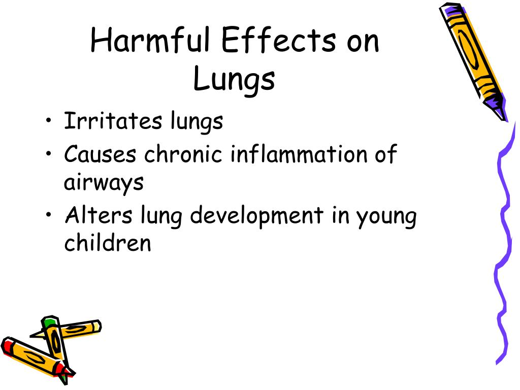 Harmful Effects on Lungs