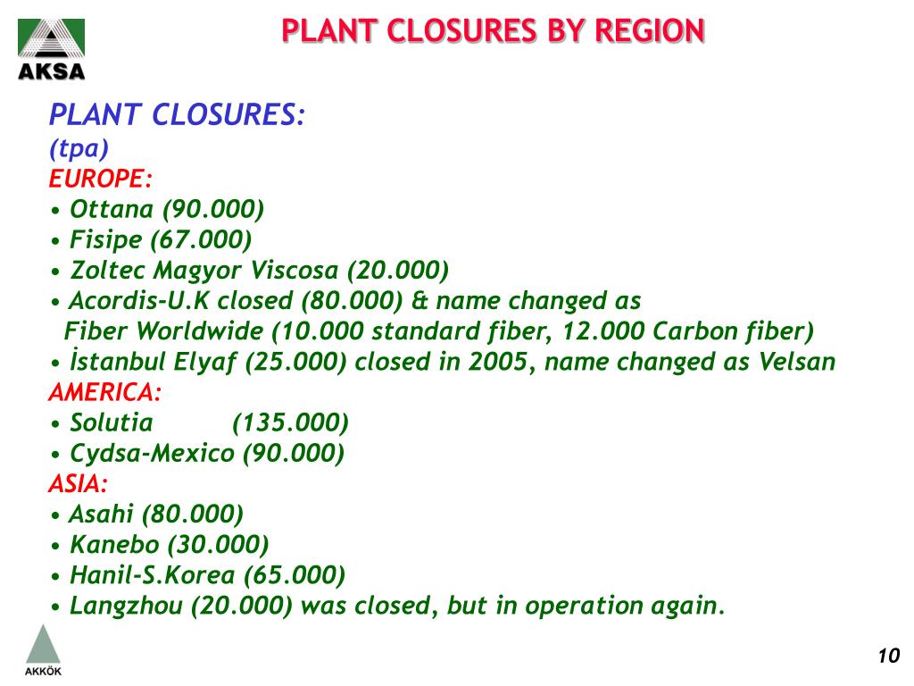 PLANT CLOSURES BY REGION