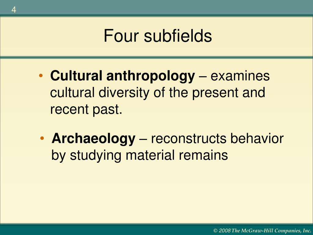 subfields of anthropology essay Read this essay on antropology therefore, the paper focuses on the four sub-fields of anthropology and what hold them together as part of one wide discipline.