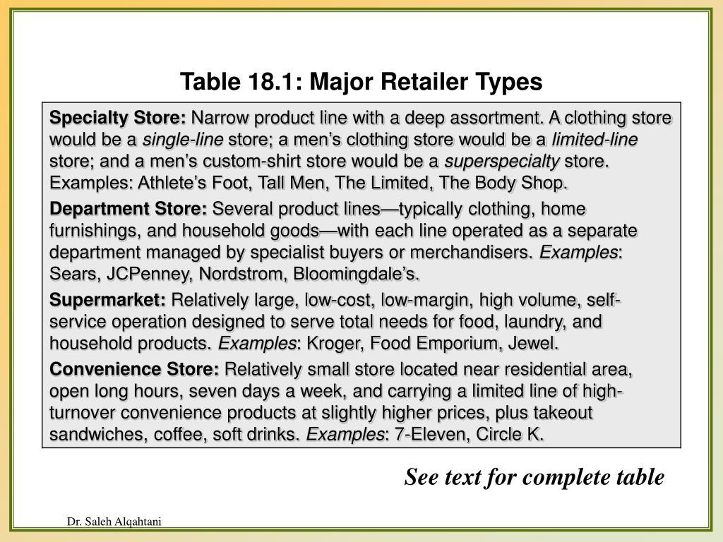 Table 18.1: Major Retailer Types