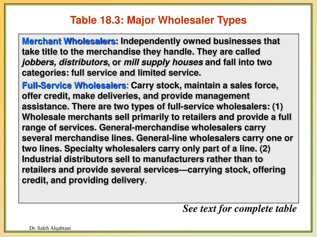 Table 18.3: Major Wholesaler Types
